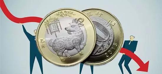 二羊纪念币崩塌式下跌