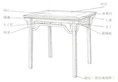 部件传统红木家具的名称结构及其常见你了解室内设计ai有点乱图片