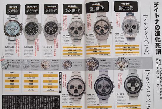 从1963年到2013年,面世的9款劳力士迪通拿(图片摄自日本劳力士收藏版天书)。