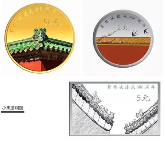 故宫纪念币须重点关注