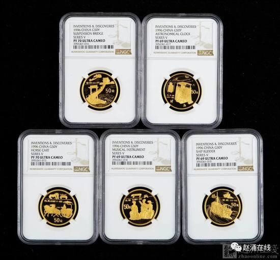 赵涌在线2021年5月金银币行情回顾