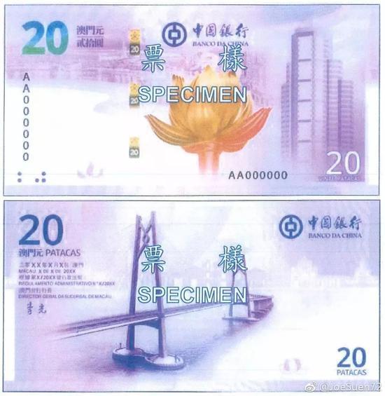 澳门回归20周年纪念钞详情