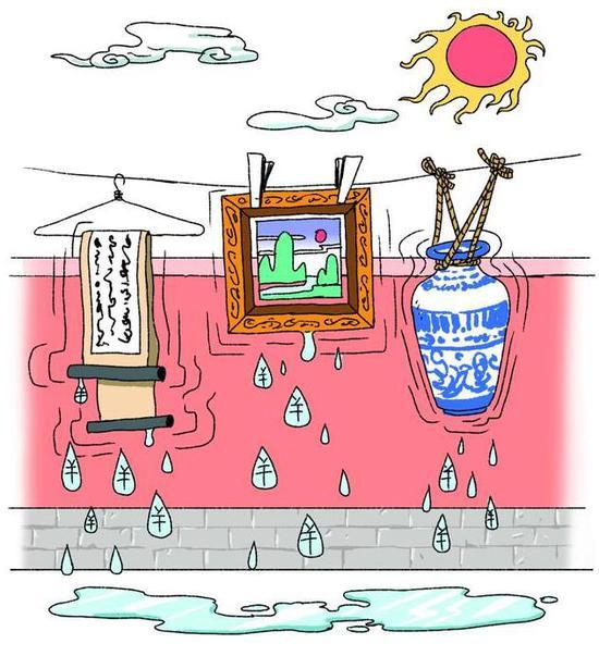 艺术品拍卖的水分正在被晒干