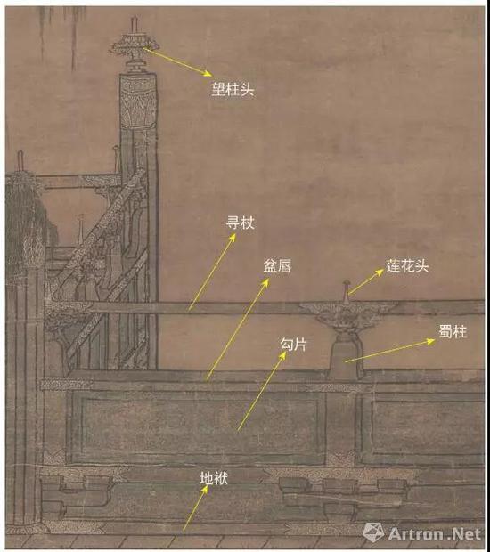 《八达游春图》局部,栏杆构件示意图