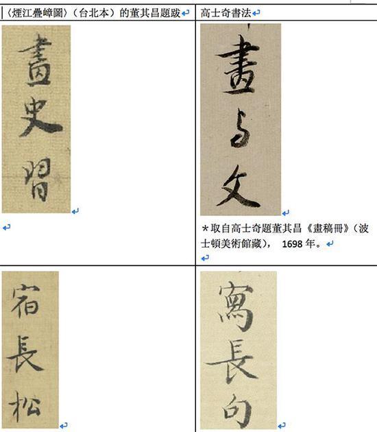 凌利中文中将高士奇书法与台北本题跋书法的对比