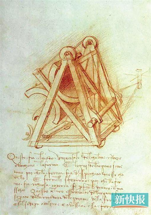 1481年,达·芬奇的手稿。
