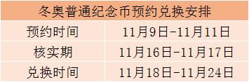 龍頭幣11月9日面值開約 9大預約入口在此