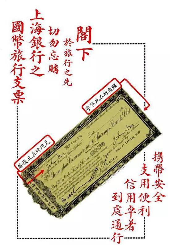 上海银行之国币旅行支票(《旅行杂志》内页广告)
