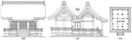 代表神社:宇佐神宫,石清水八幡宫