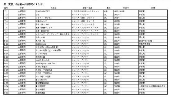(图文部分来源于冈山县美术馆)