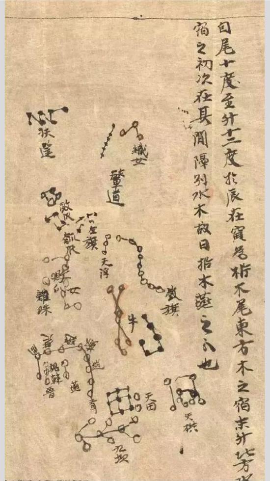 敦煌文献S.3326《全天星图》局部,颜色区别标注的便是牛郎、织女两星