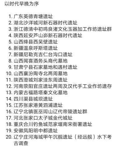 中国考古界奥斯卡即将要揭晓了