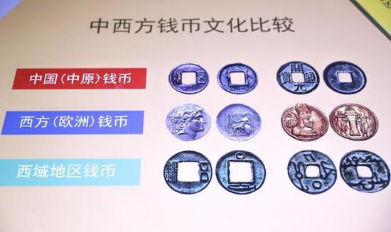 中西钱币比较