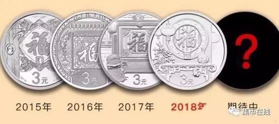 福字纪念币涨了