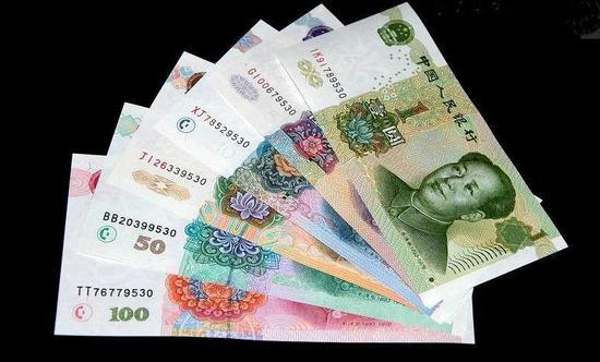 99版纸币行情分析