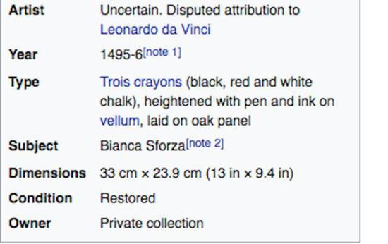 目前,《美丽的公主》在维基百科上的简介,作者一栏仍署名为不确定