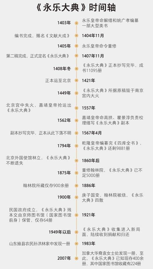 编辑:蒋肖斌 制图:程璨