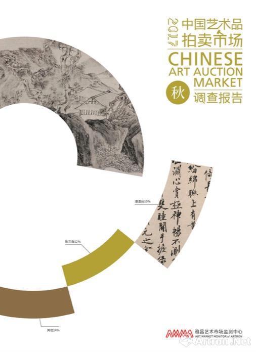 《2017年秋中国艺术品拍卖市场调查报告》(点击下载)
