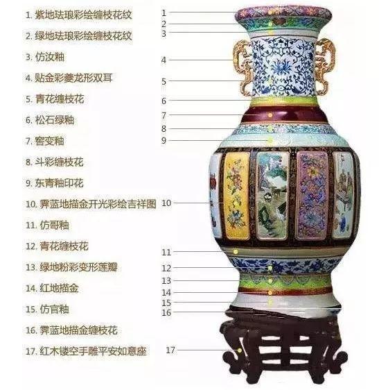 瓷母瓶多层釉彩细图