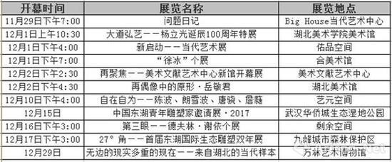"""""""@武汉·2017""""系列展览"""