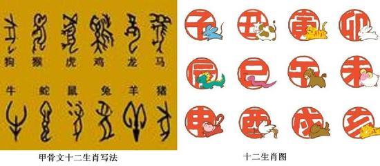 中国首发《甲骨文十二生肖》等系列国版明信片