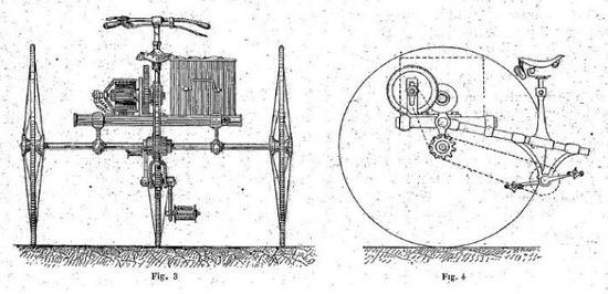 ▲1892年,M.Graffigny发明的电动三轮车