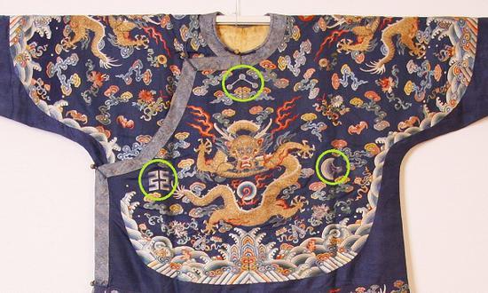 朝服十二章纹饰位置示意
