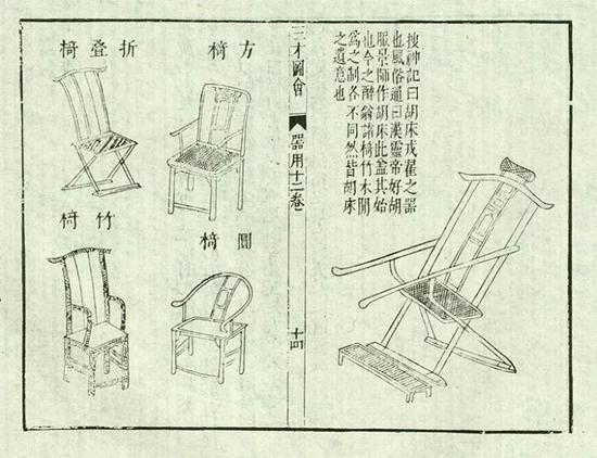 明万历刊本《三才图会》器用十二卷中的两种交椅