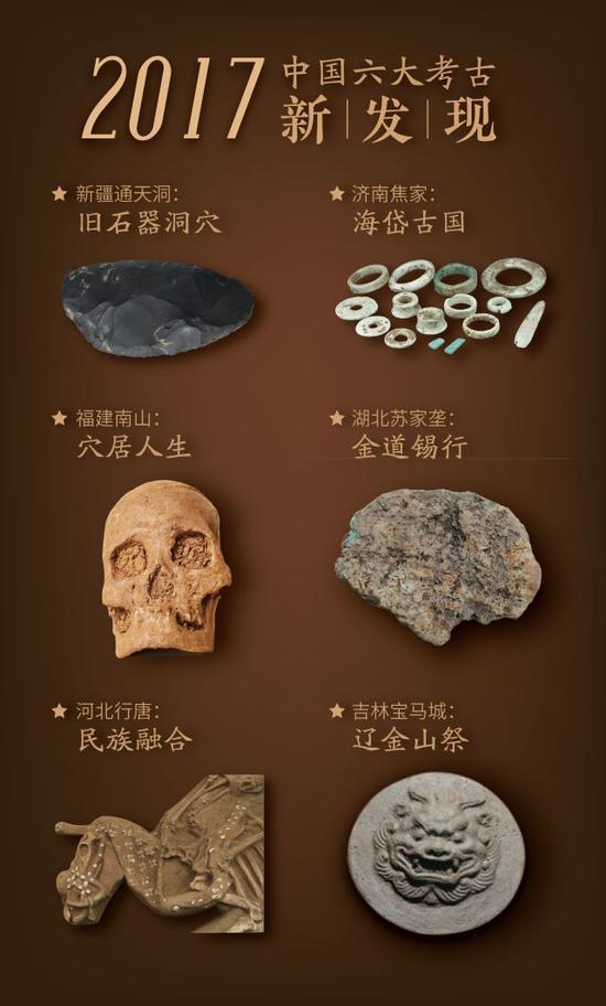 """2017年六大""""中国考古新发现""""。新华社发 屈婷制图"""