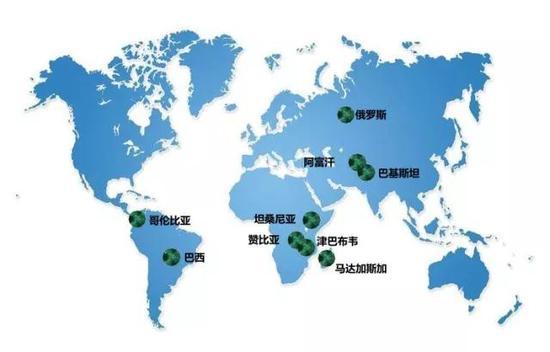 世界祖母绿主要产地