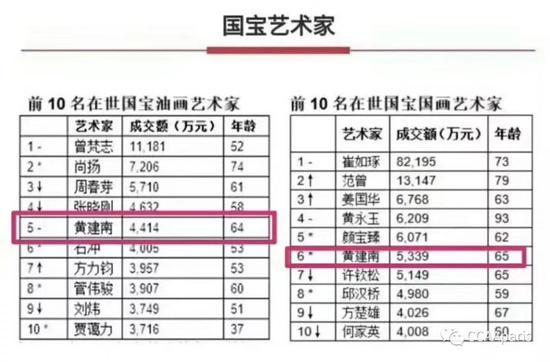 2018胡润排行榜