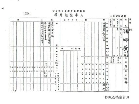 孙佩苍档案首页