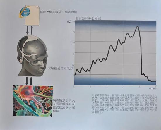 《信息瘟疫》 布面丙烯 150cmX120cm 2012_1