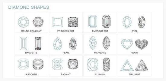 挑选一颗完美的梨形钻石的基本方法