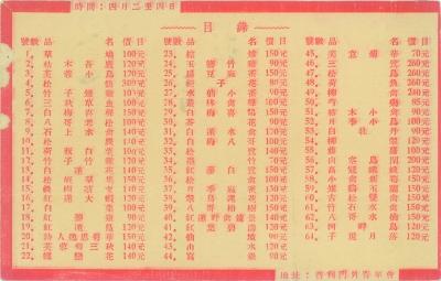 一九四二年四月二日至四日在济南普利门外青年会画展参展作品价目表(局部)