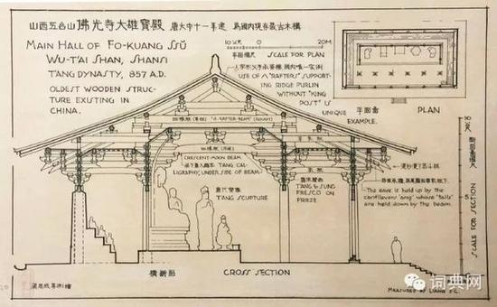 【欣赏】梁思成古建筑手绘图