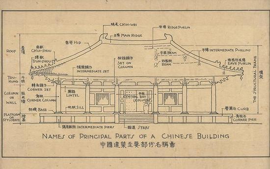 梁思成中国古建筑 手绘高清。