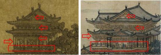 图九:左上海博物馆夏永《滕王阁图》局部,右仇英《临滕王阁图》局部