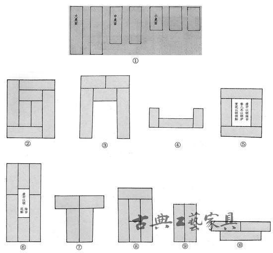 图5 《燕几图》中桌子的组合法平面示意图