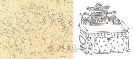 图1 宋 佚名《道子墨宝:地狱变相图》中的案、宝座2
