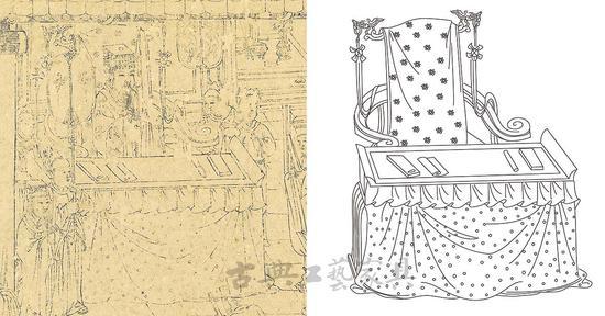 图1 宋 佚名《道子墨宝:地狱变相图》中的案、宝座3