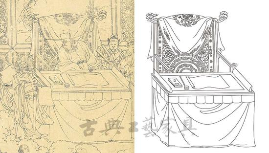 图1 宋 佚名《道子墨宝:地狱变相图》中的案、宝座1