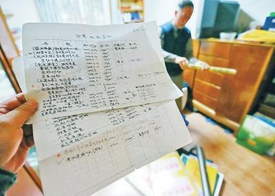 金大爷几年来购买了20多万元的藏品,本版图为他的账单和藏品。