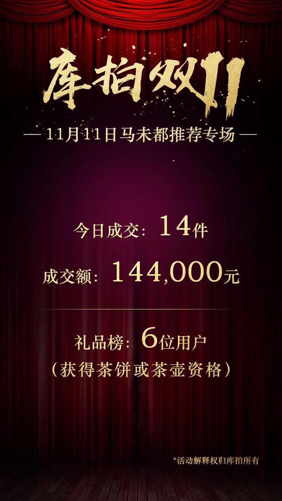 库拍双11马未都推荐瓷器专场首日成交额达144,000元