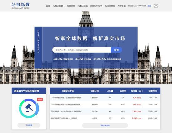 艺拍全球指数网 www.artdata.net (局部)