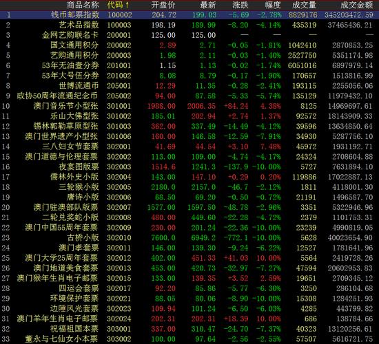 中国国际文交所交易额近4亿