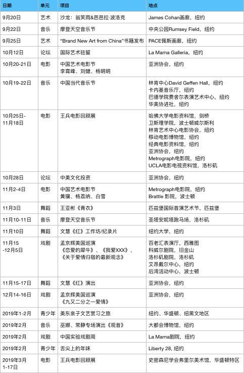 CCF2018项目时间表 (具体项目信息及时间请查阅www.bcaf.org.cn)