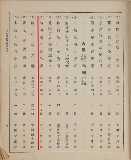 一诚堂创业三十周年记念展观书目著录页