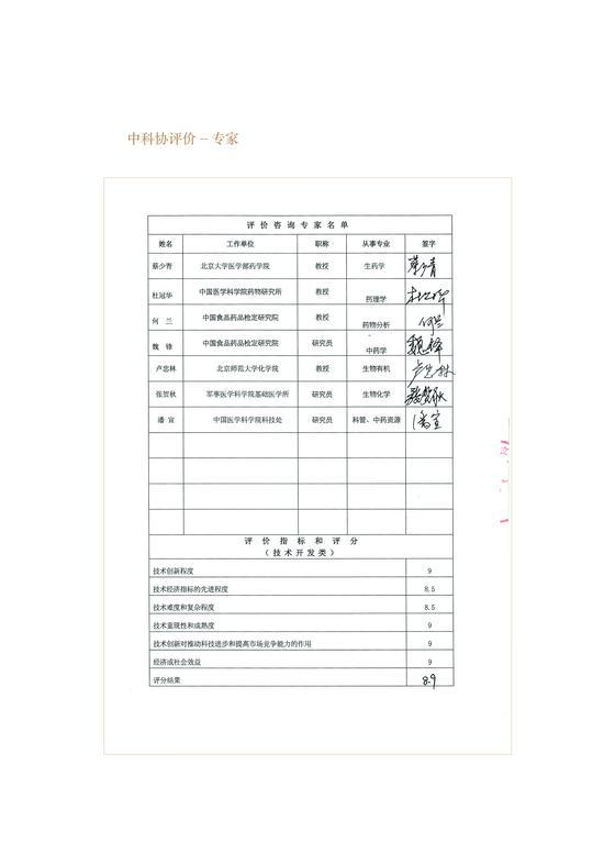 图10-3--中科协评价报告-选3