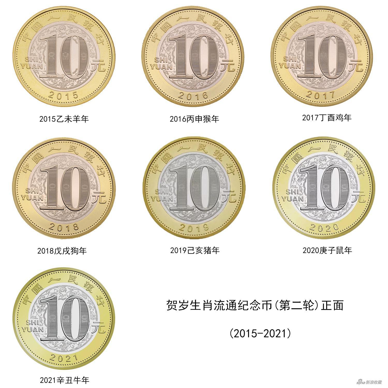 看涨贺岁牛流通币的六大理由图1
